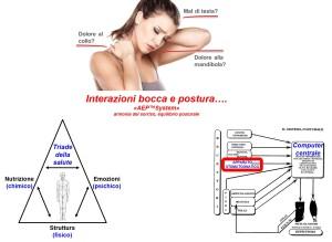 interazioni bocca e postura